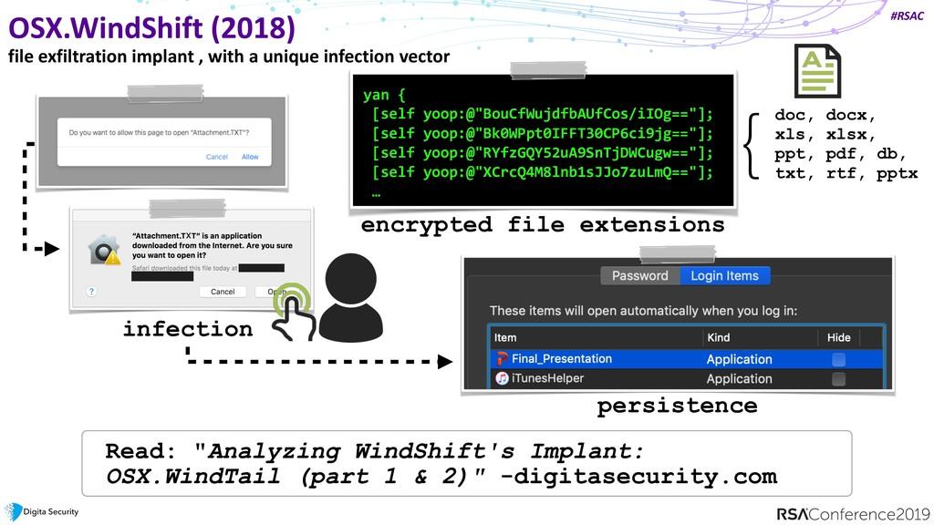 #RSAC OSX.WindShift (2018) file exfiltration im...