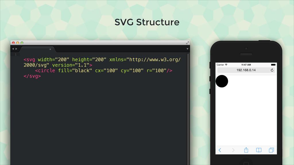 "<svg width=""200"" height=""200"" xmlns=""http://www..."