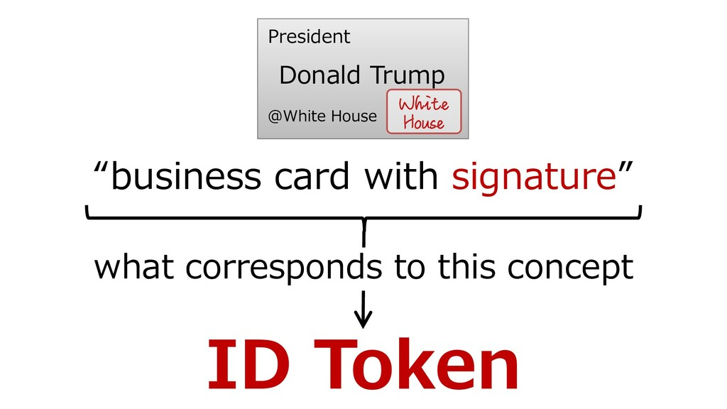 """""""business card with signature"""" what corresponds..."""