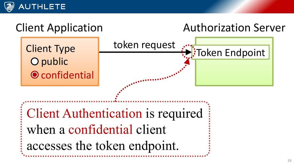 29 Token Endpoint Authorization Server token re...