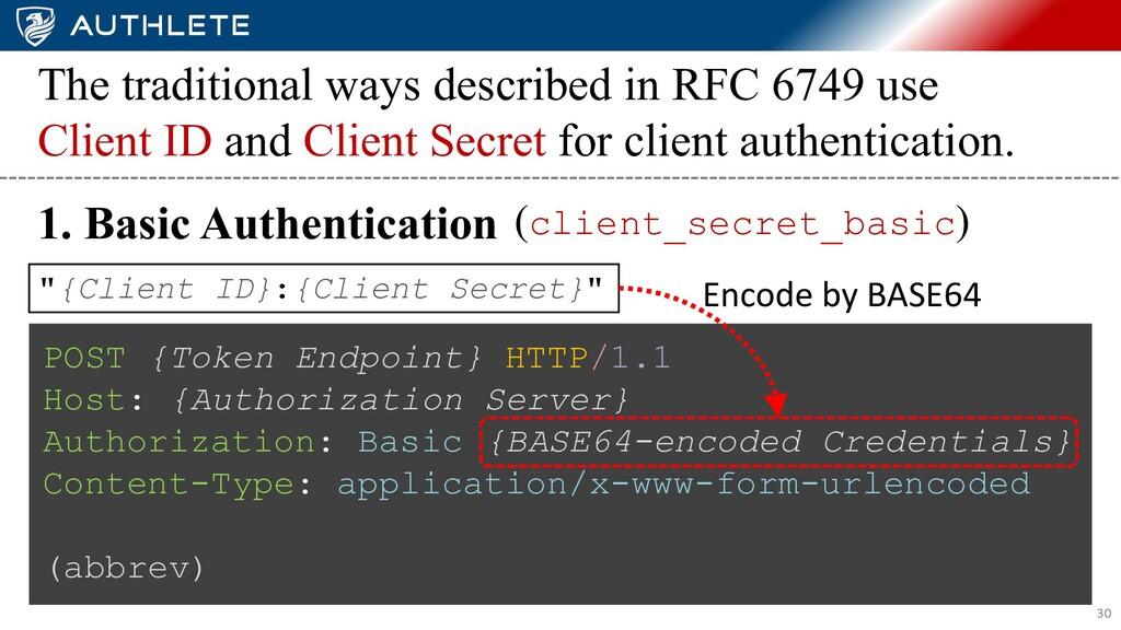 POST {Token Endpoint} HTTP/1.1 Host: {Authoriza...