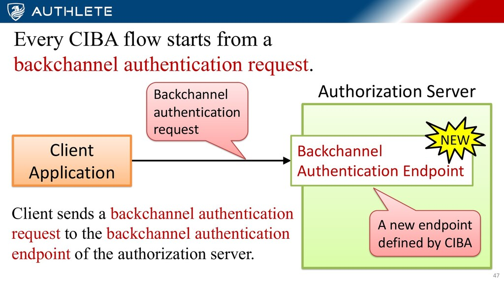 47 Every CIBA flow starts from a backchannel au...