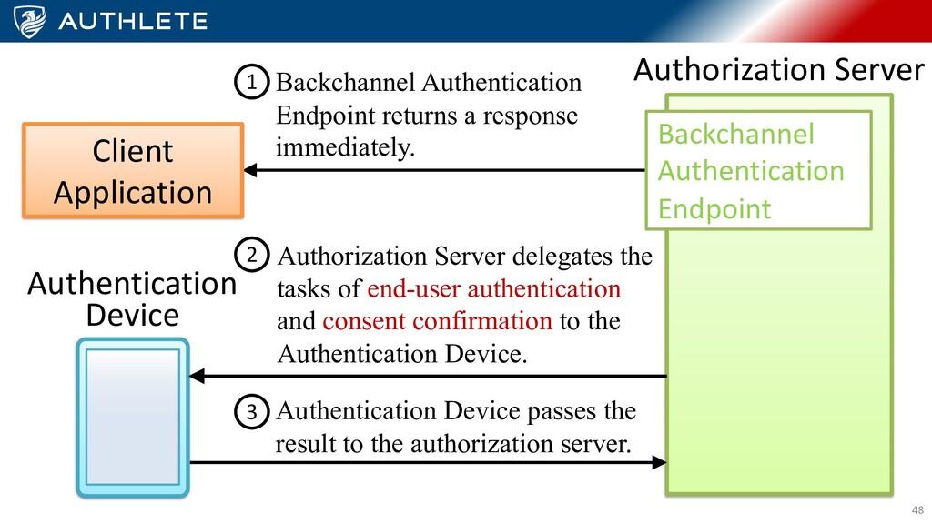 48 Backchannel Authentication Endpoint Client A...