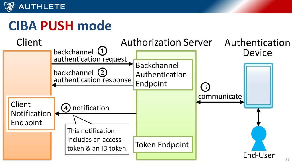 51 Authorization Server Client notification Bac...