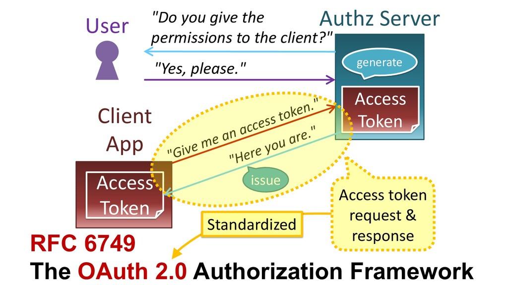 """""""Give me an access token."""" Client App Authz Ser..."""