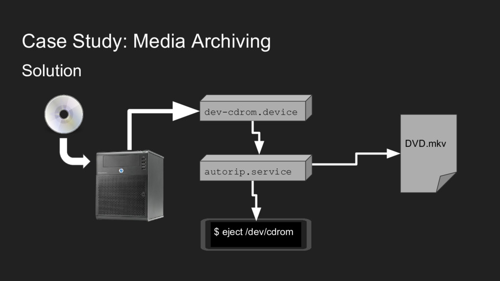 Case Study: Media Archiving Solution dev-cdrom....