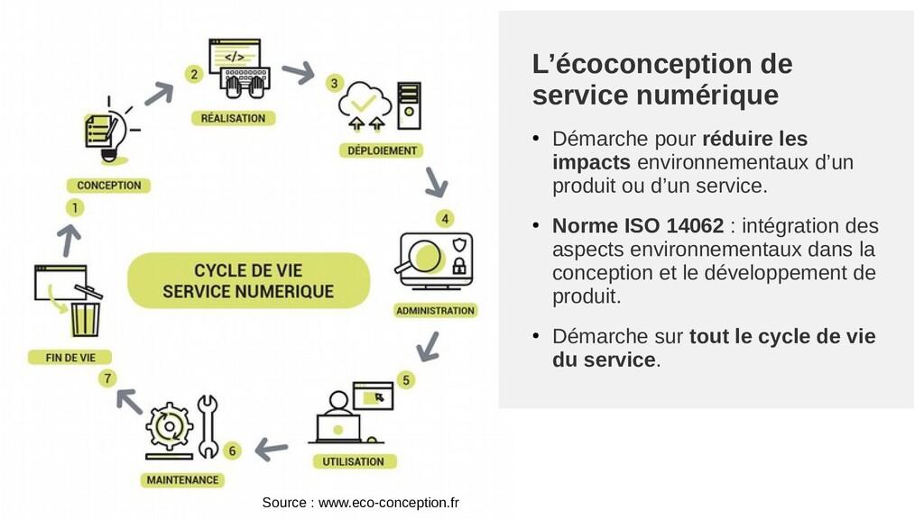 Source : www.eco-conception.fr L'écoconception ...