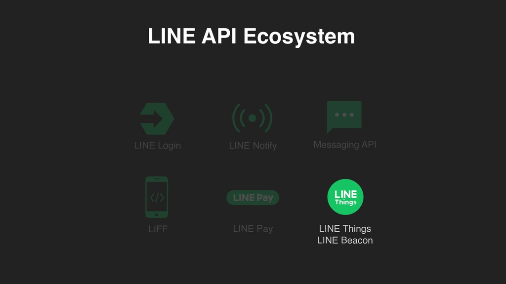 LINE API Ecosystem LINE Login LINE Notify Messa...