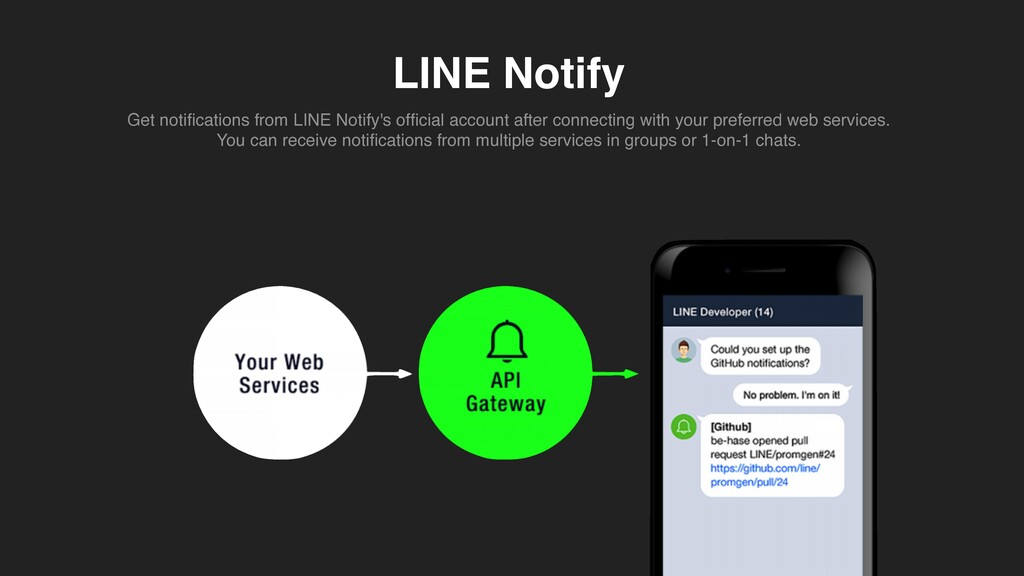 LINE Notify Get noti fi cations from LINE Notif...