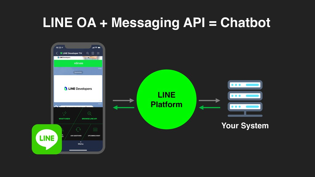 LINE OA + Messaging API = Chatbot LIN E  Platfo...
