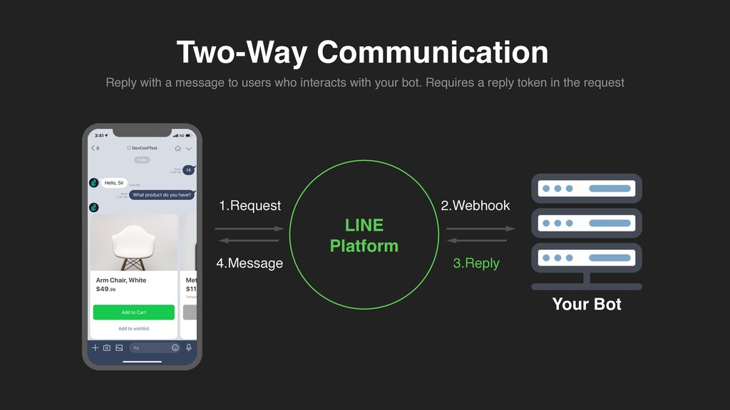 Two-Way Communication Reply with a message to u...