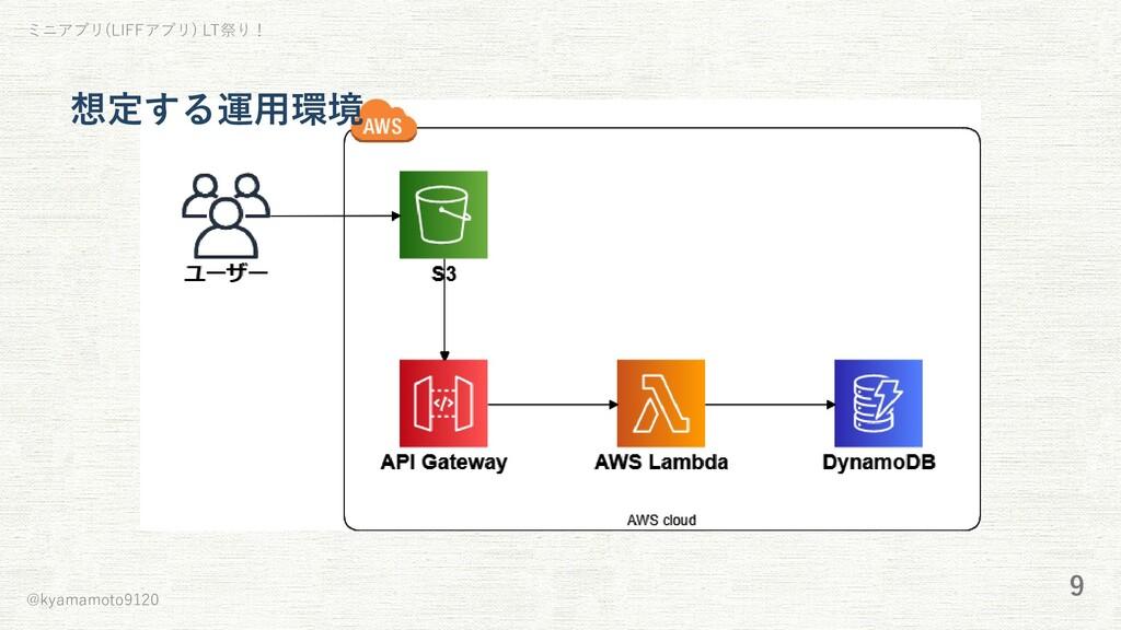 ミニアプリ(LIFFアプリ) LT祭り! 想定する運⽤環境 @kyamamoto9120 9