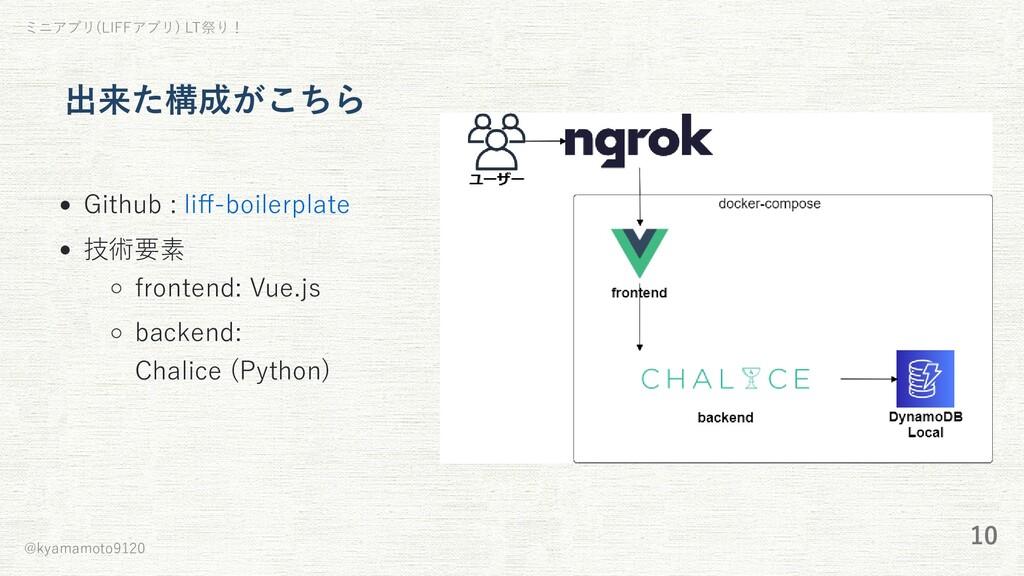 Github : liff-boilerplate 技術要素 frontend: Vue.js ...