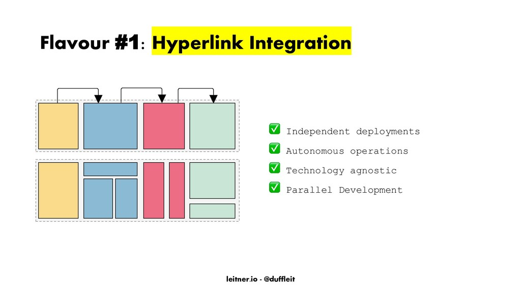 leitner.io - @duffleit Flavour #1: Hyperlink In...