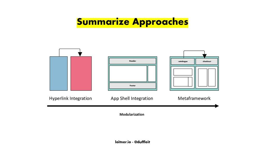 leitner.io - @duffleit Summarize Approaches Hyp...