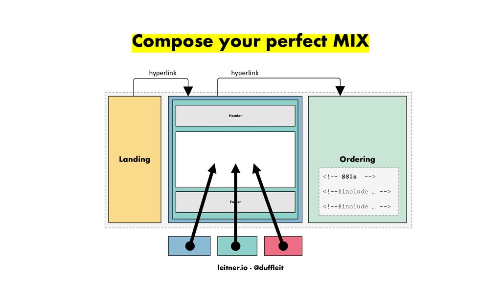 leitner.io - @duffleit Compose your perfect MIX...