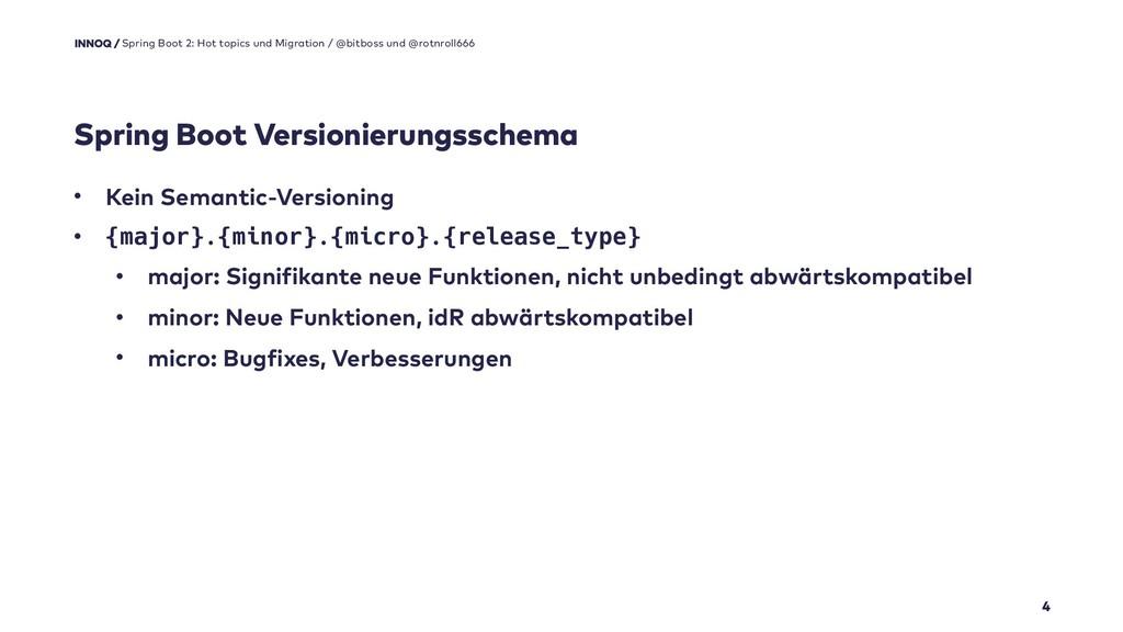 Spring Boot Versionierungsschema 4 • Kein Seman...