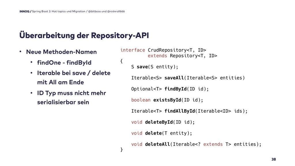 Überarbeitung der Repository-API 38 Spring Boot...