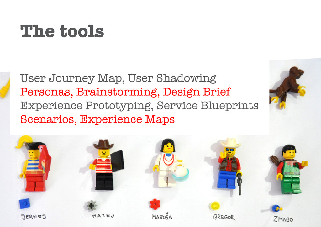 The tools User Journey Map, User Shadowing Pers...