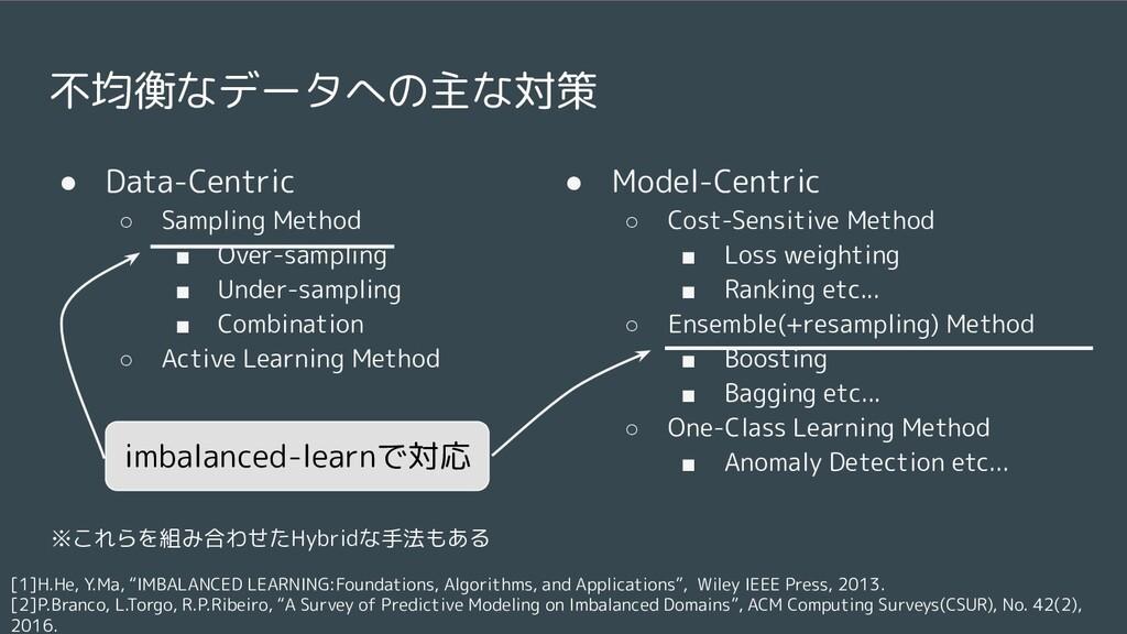 不均衡なデータへの主な対策 ● Data-Centric ○ Sampling Method ...