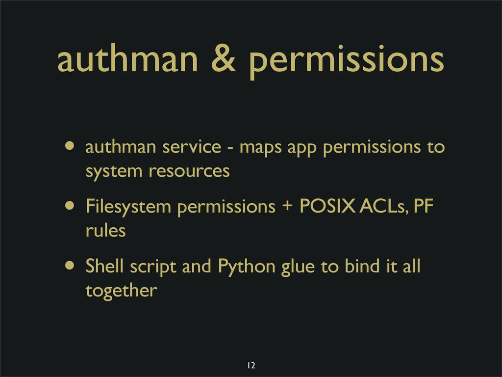 authman & permissions • authman service - maps ...
