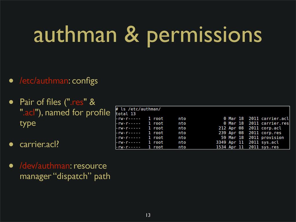 authman & permissions • /etc/authman: configs • ...