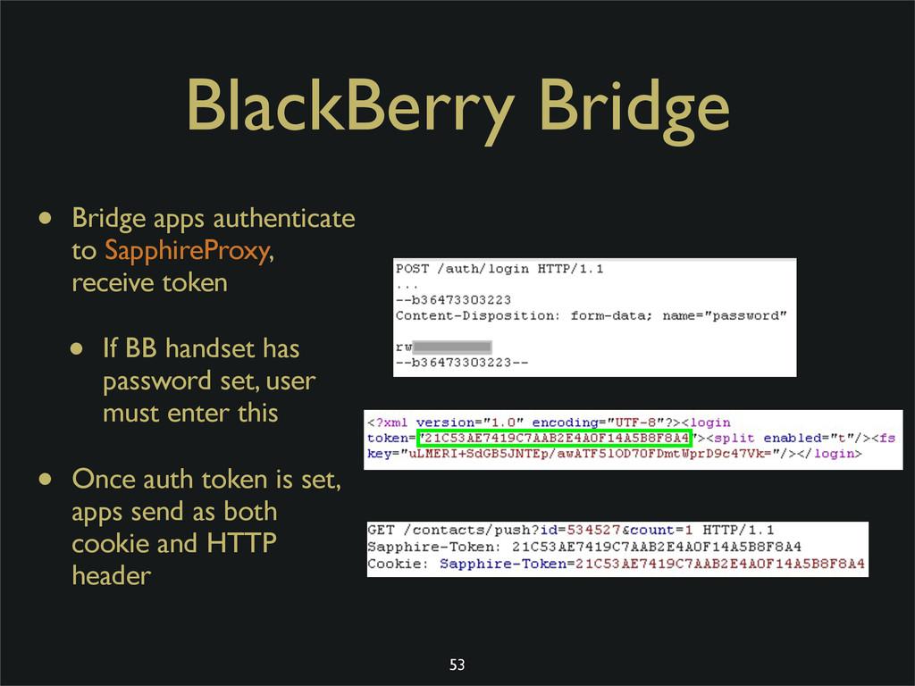BlackBerry Bridge • Bridge apps authenticate to...