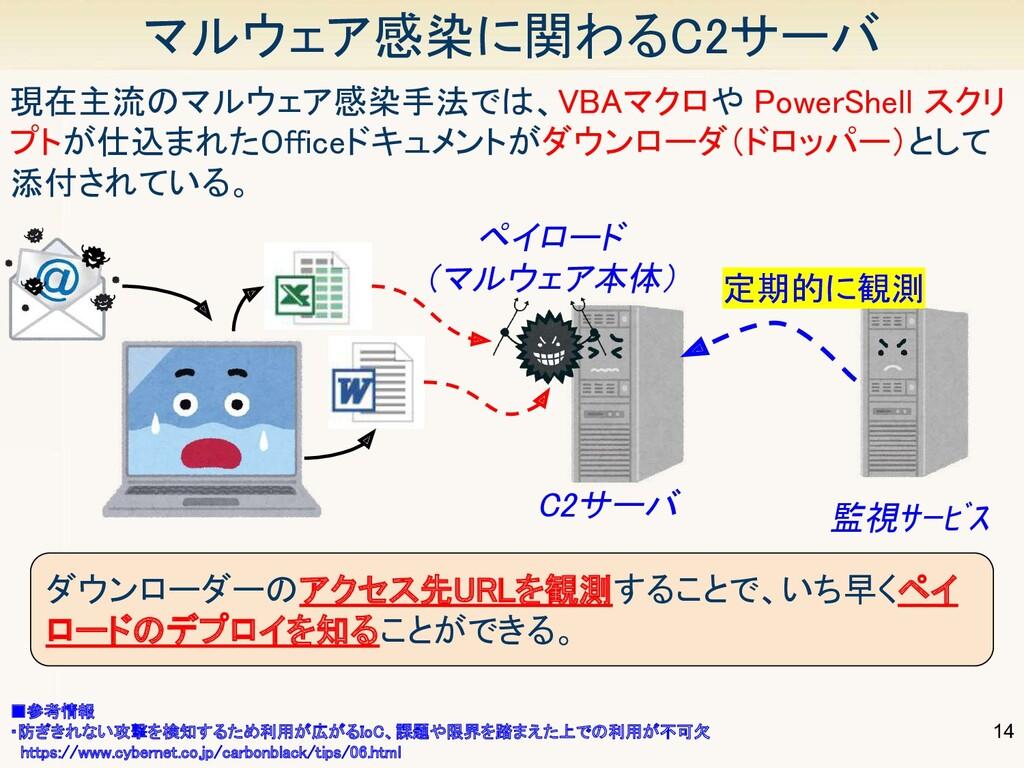 ダウンローダーのアクセス先URLを観測することで、いち早くペイ ロードのデプロイを知ることが...