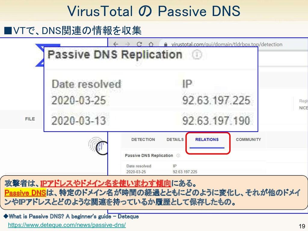 19 VirusTotal の Passive DNS 攻撃者は、IPアドレスやドメイン名を...