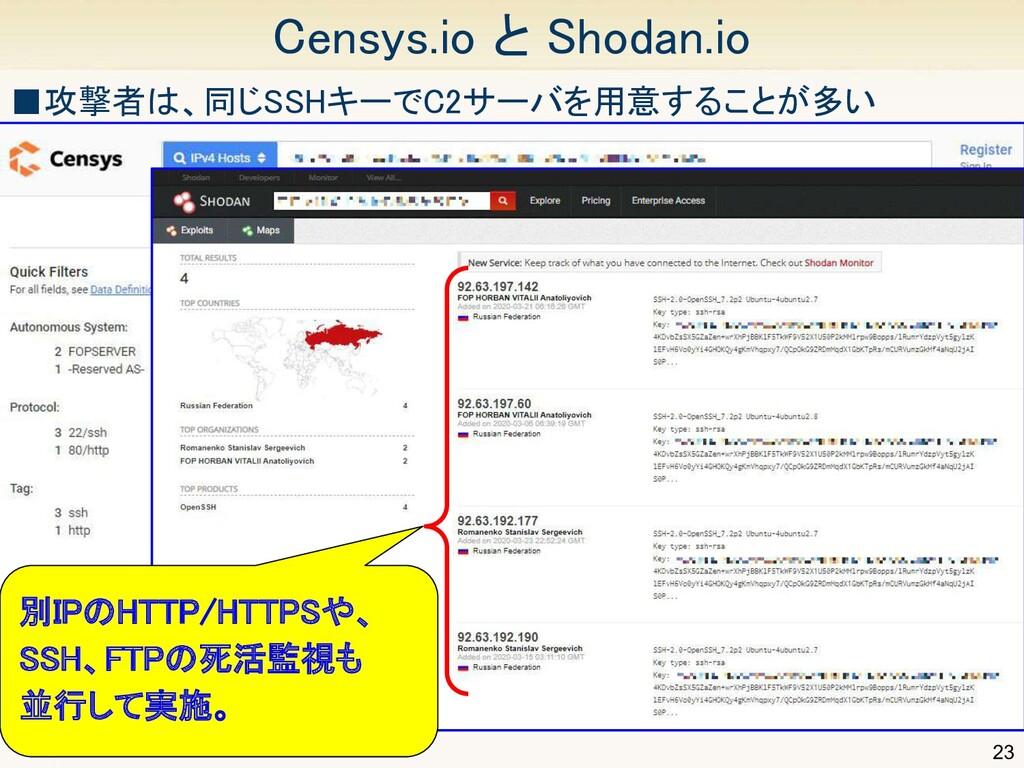 23 Censys.io と Shodan.io ■攻撃者は、同じSSHキーでC2サーバを用...