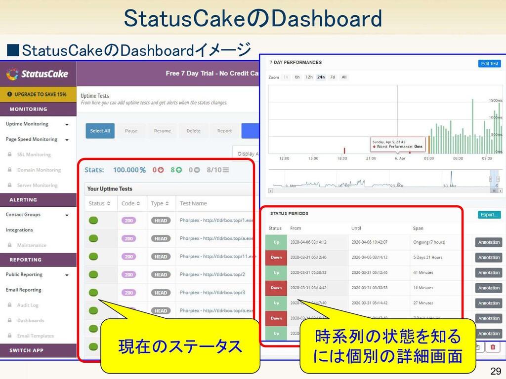 29 StatusCakeのDashboard ■StatusCakeのDashboardイ...