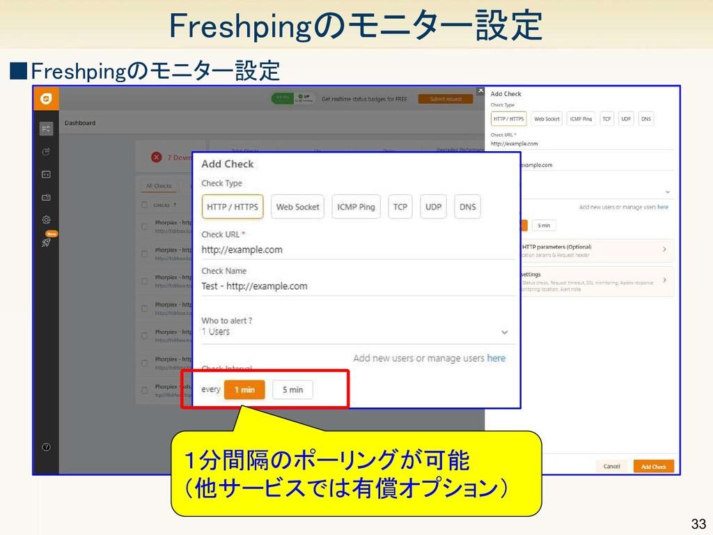33 Freshpingのモニター設定 ■Freshpingのモニター設定 1分間隔のポー...