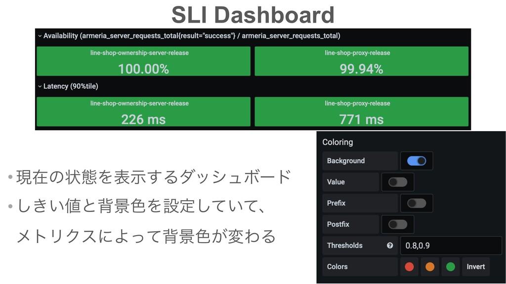 SLI Dashboard • ݱࡏͷঢ়ଶΛදࣔ͢ΔμογϡϘʔυ • ͖͍͠ͱഎܠ৭Λઃఆ...