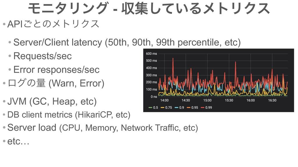 ϞχλϦϯά - ऩू͍ͯ͠ΔϝτϦΫε • API͝ͱͷϝτϦΫε • Server/Cli...