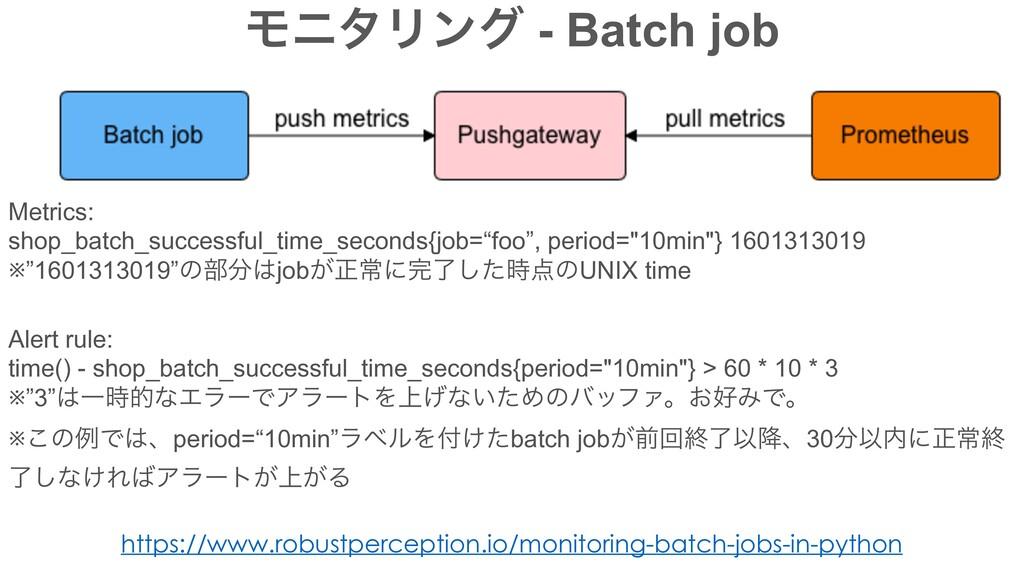 ϞχλϦϯά - Batch job Metrics: shop_batch_successf...