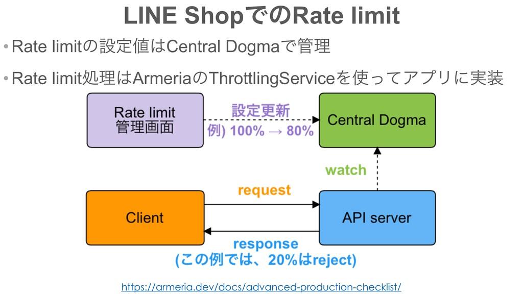 LINE ShopͰͷRate limit • Rate limitͷઃఆCentral ...