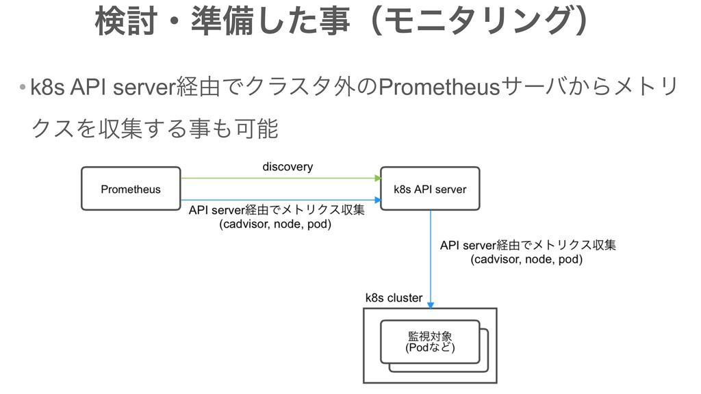 ݕ౼ɾ४උͨ͠ʢϞχλϦϯάʣ • k8s API serverܦ༝ͰΫϥελ֎ͷProme...