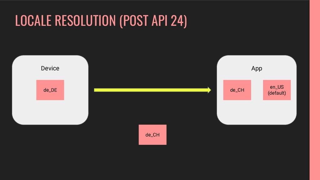 LOCALE RESOLUTION (POST API 24) Device App de_C...