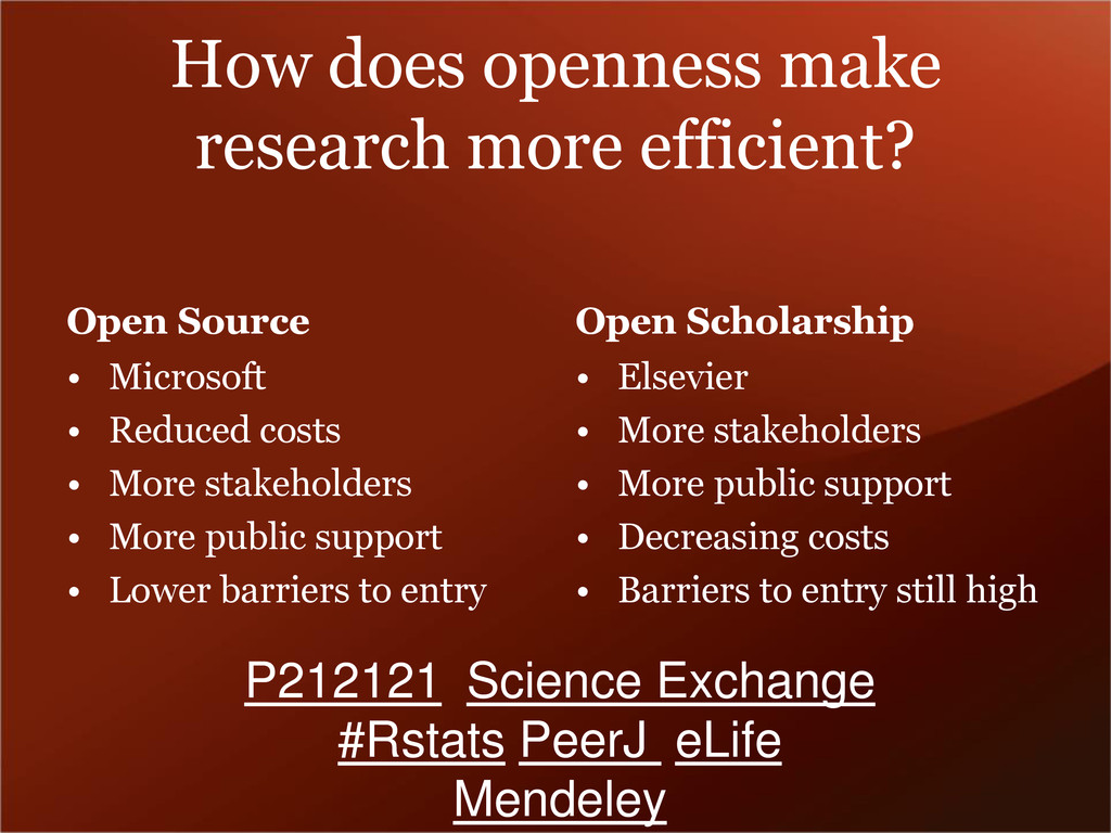 How does openness make research more efficient?...