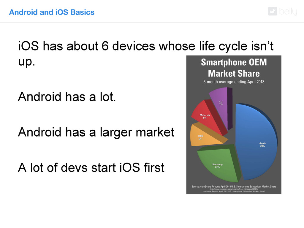 Android and iOS Basics iOS has about 6 devices ...