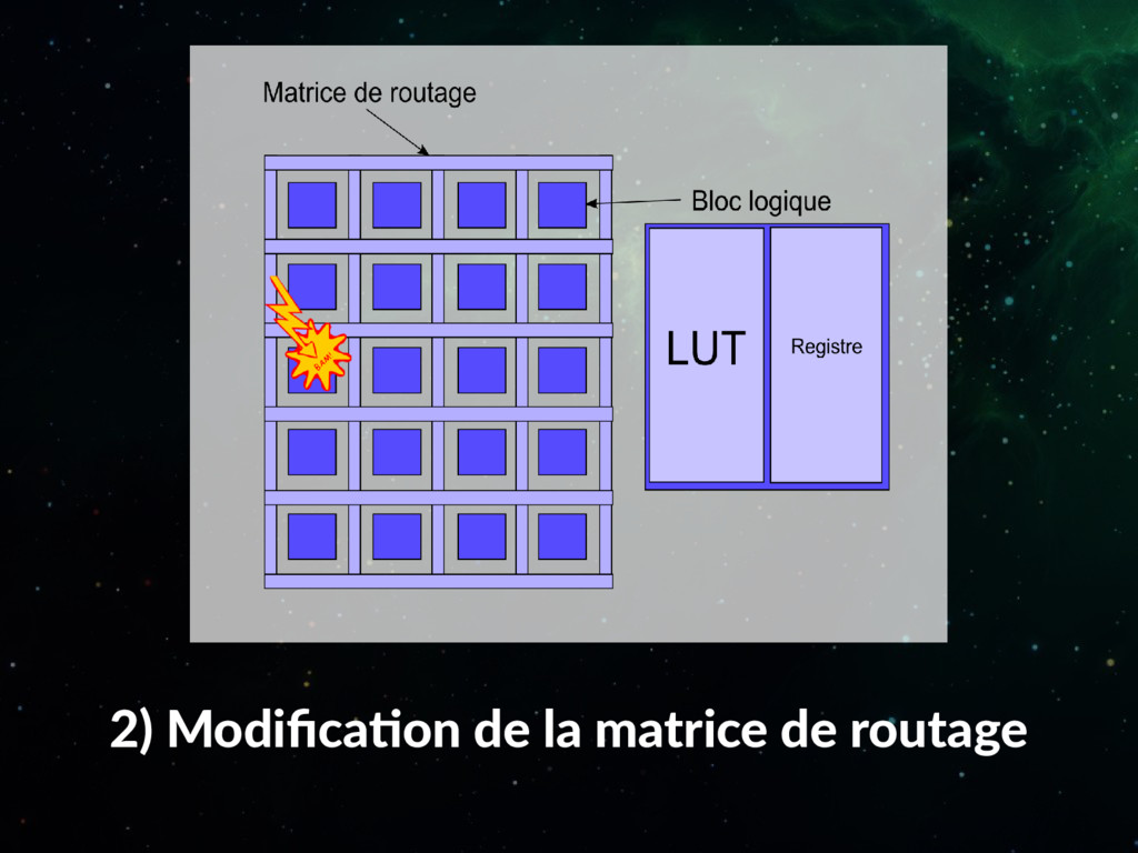 2) Modification de la matrice de routage