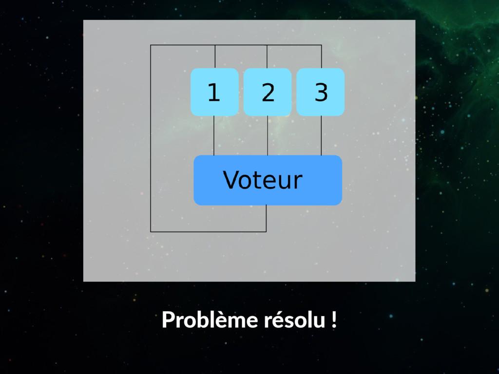 Problème résolu !