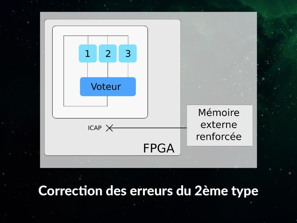 Correction des erreurs du 2ème type