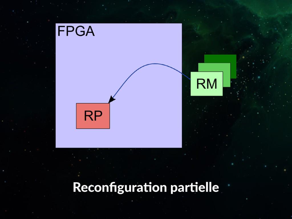Reconfiguration partielle