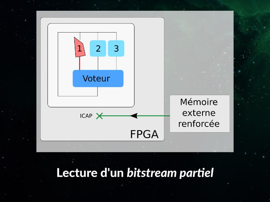 Lecture d'un bitstream partiel