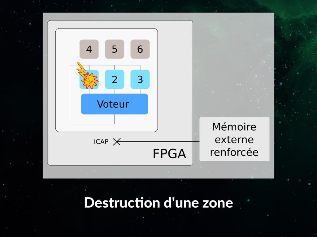 Destruction d'une zone