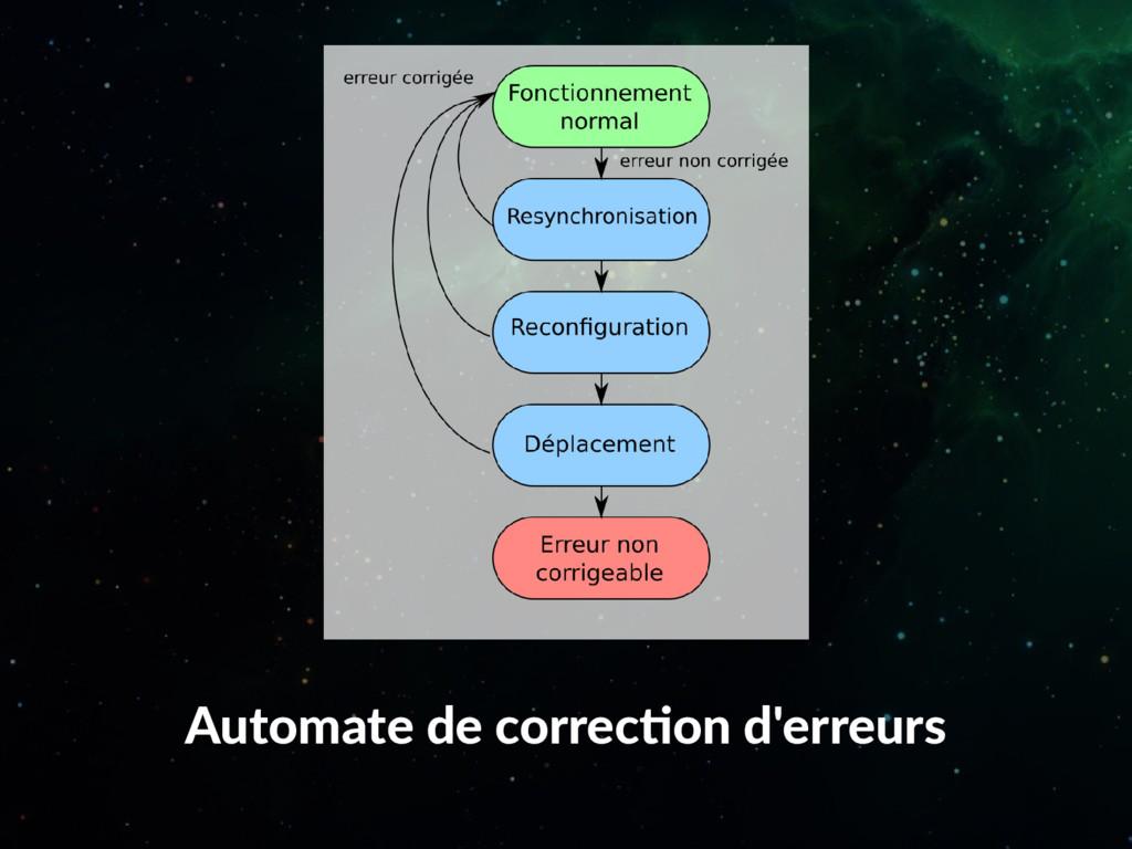 Automate de correction d'erreurs