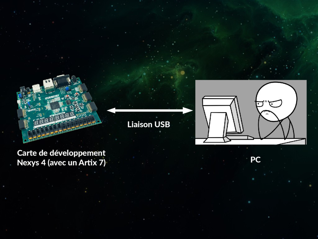 Liaison USB Carte de développement Nexys 4 (ave...