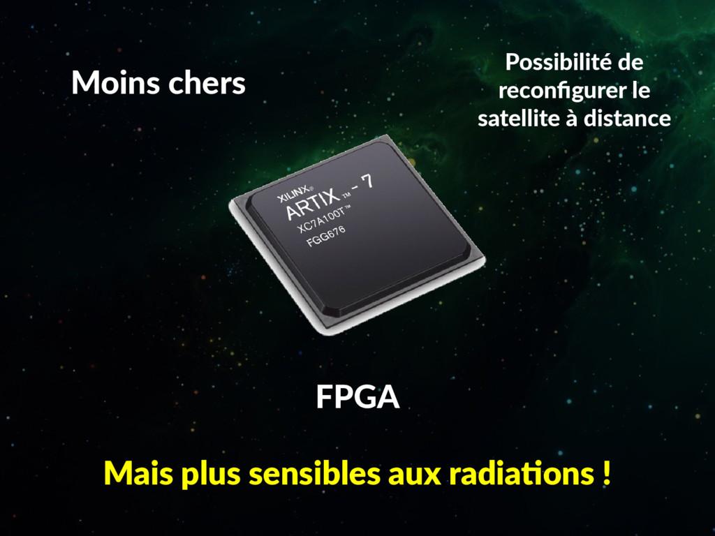 FPGA Moins chers Possibilité de reconfigurer le...