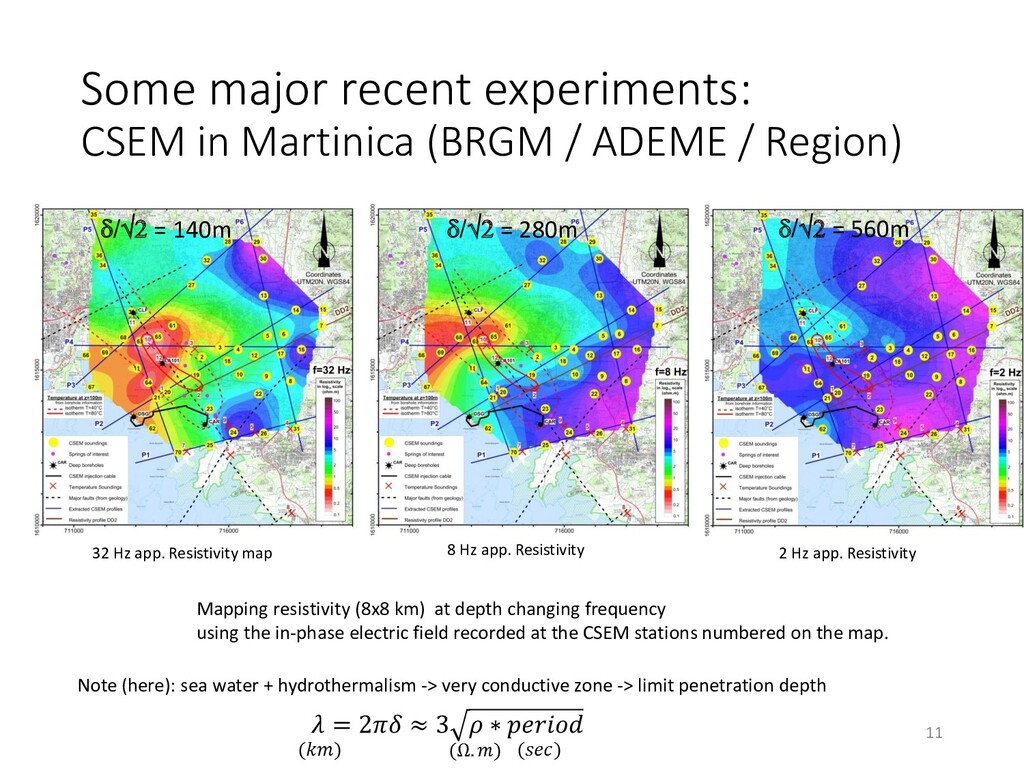 Some major recent experiments: CSEM in Martinic...